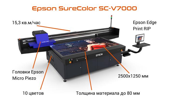 Epson V7000.png